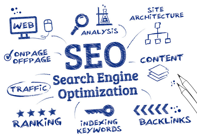 What is overall SEO? How to do seo overall