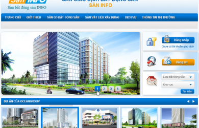 Website bất động sản cần có một giao diện thông minh